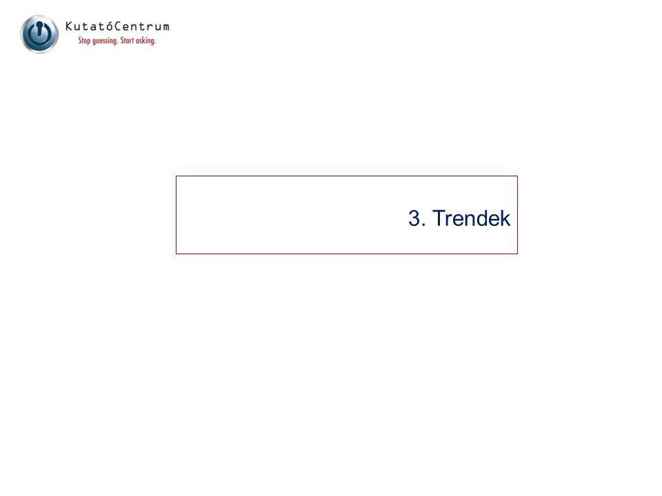 3. Trendek