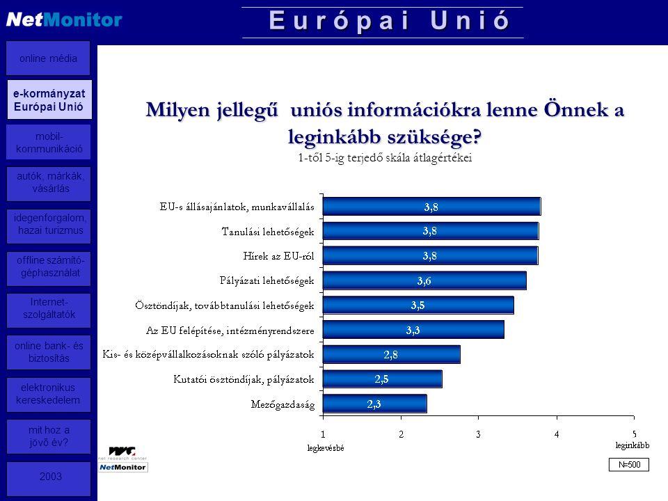 11 Milyen jellegű uniós információkra lenne Önnek a leginkább szüksége.
