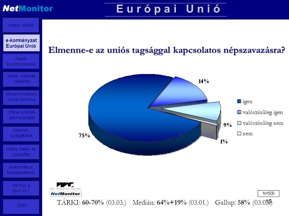 15 Elmenne-e az uniós tagsággal kapcsolatos népszavazásra.