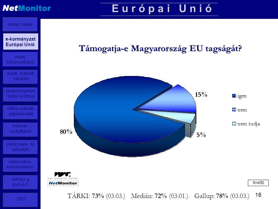 16 Támogatja-e Magyarország EU tagságát.