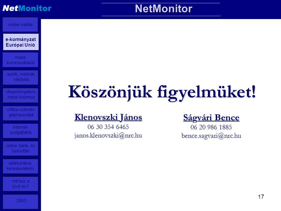 17 NetMonitor online média mobil- kommunikáció autók, márkák, vásárlás idegenforgalom, hazai turizmus offline számító- géphasználat Internet- szolgáltatók online bank- és biztosítás elektronikus kereskedelem mit hoz a jövő év.