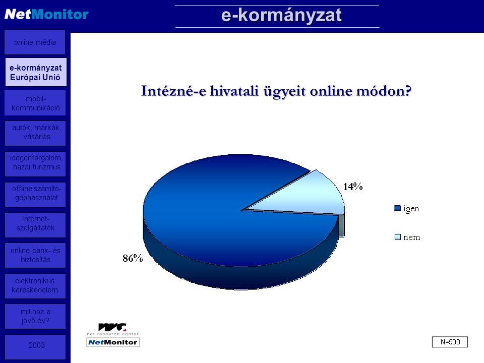 4 Intézné-e hivatali ügyeit online módon.