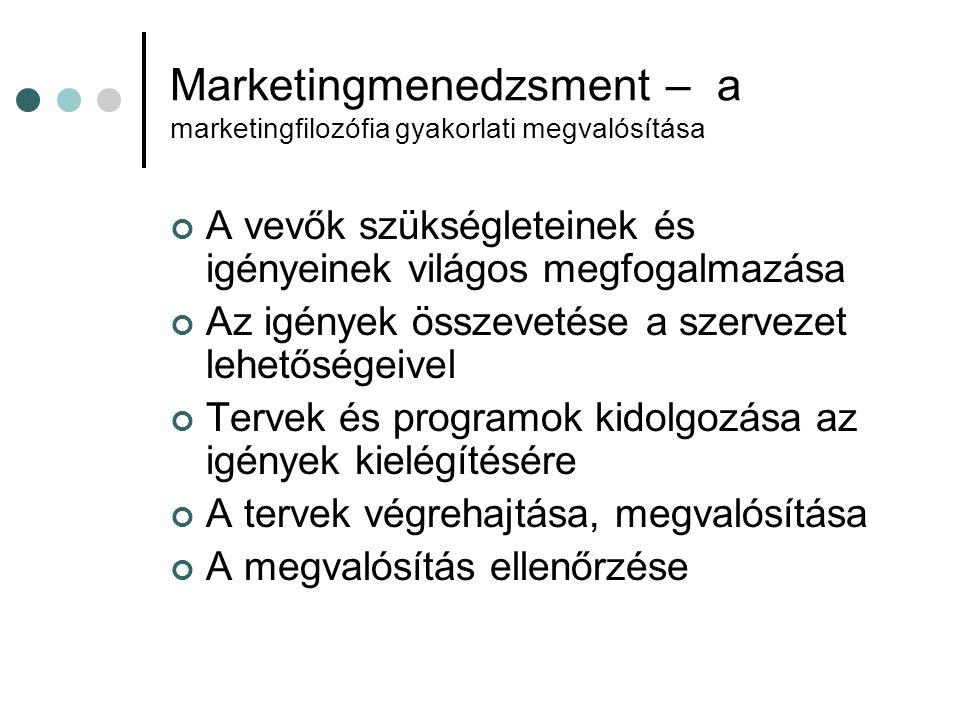Marketingmenedzsment – a marketingfilozófia gyakorlati megvalósítása A vevők szükségleteinek és igényeinek világos megfogalmazása Az igények összeveté
