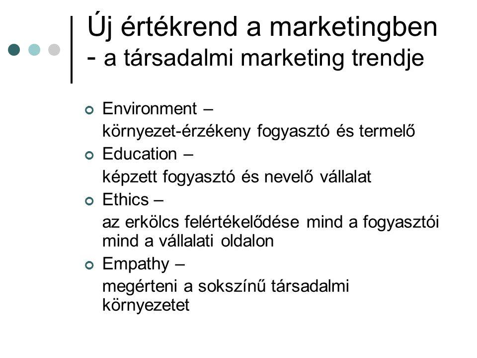 Új értékrend a marketingben - a társadalmi marketing trendje Environment – környezet-érzékeny fogyasztó és termelő Education – képzett fogyasztó és ne