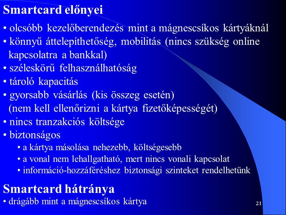 21 Smartcard előnyei • olcsóbb kezelőberendezés mint a mágnescsíkos kártyáknál • könnyű áttelepíthetőség, mobilitás (nincs szükség online kapcsolatra