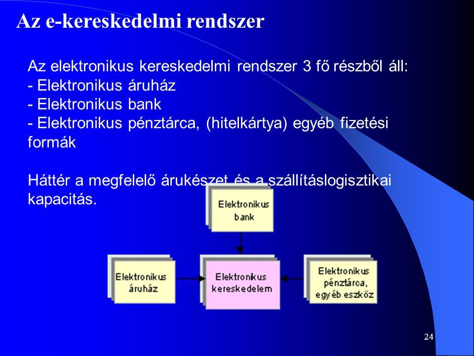 24 Az e-kereskedelmi rendszer Az elektronikus kereskedelmi rendszer 3 fő részből áll: - Elektronikus áruház - Elektronikus bank - Elektronikus pénztár