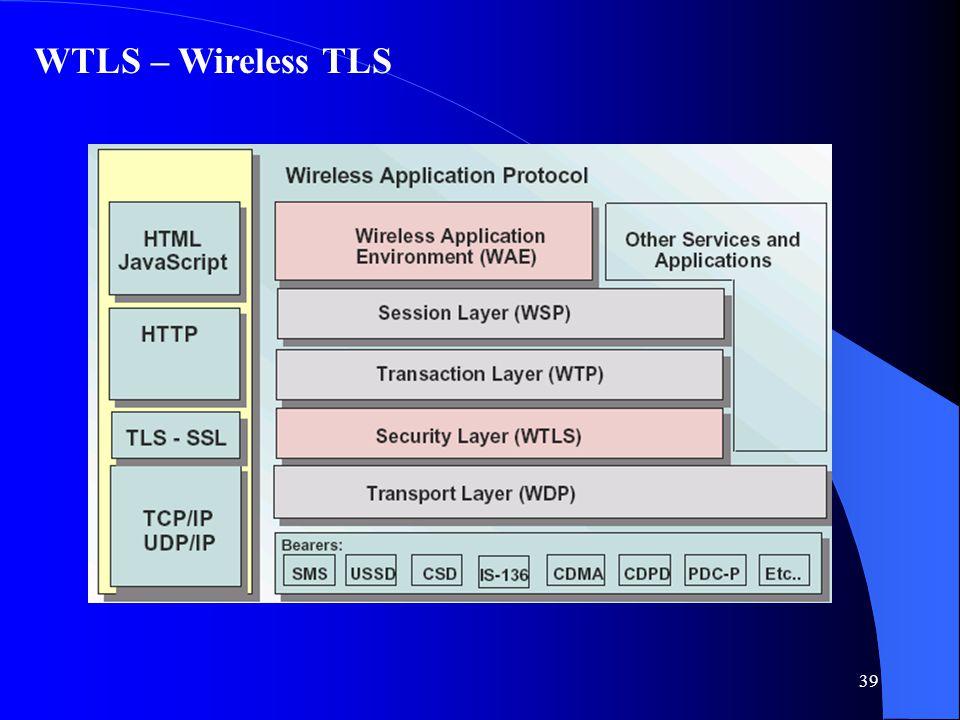 39 WTLS – Wireless TLS