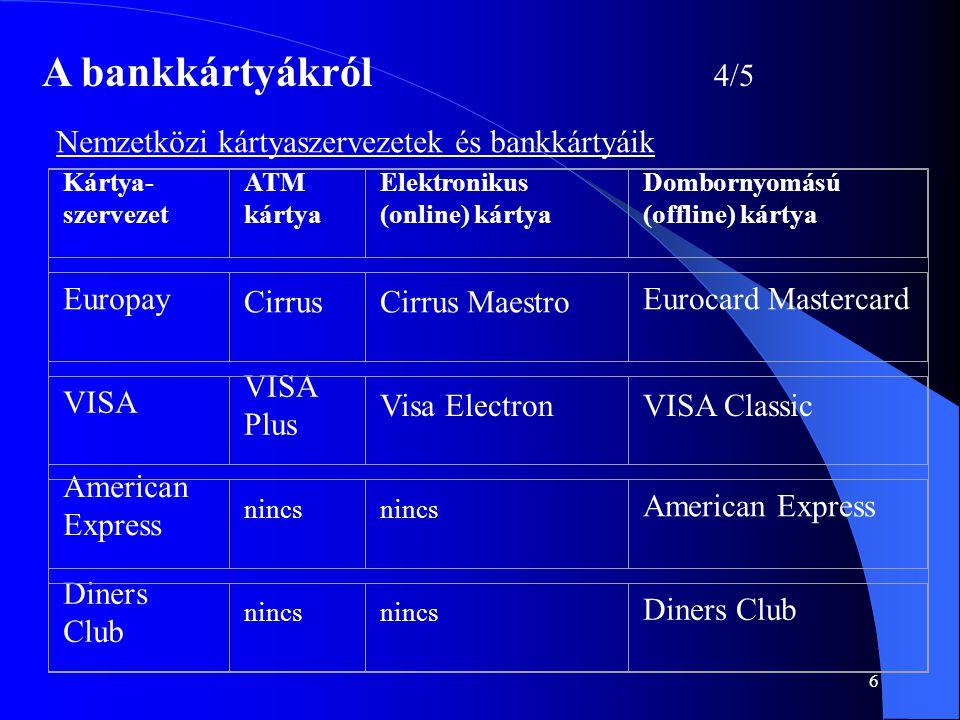6 A bankkártyákról 4/5 Nemzetközi kártyaszervezetek és bankkártyáik Kártya- szervezet ATM kártya Elektronikus (online) kártya Dombornyomású (offline)
