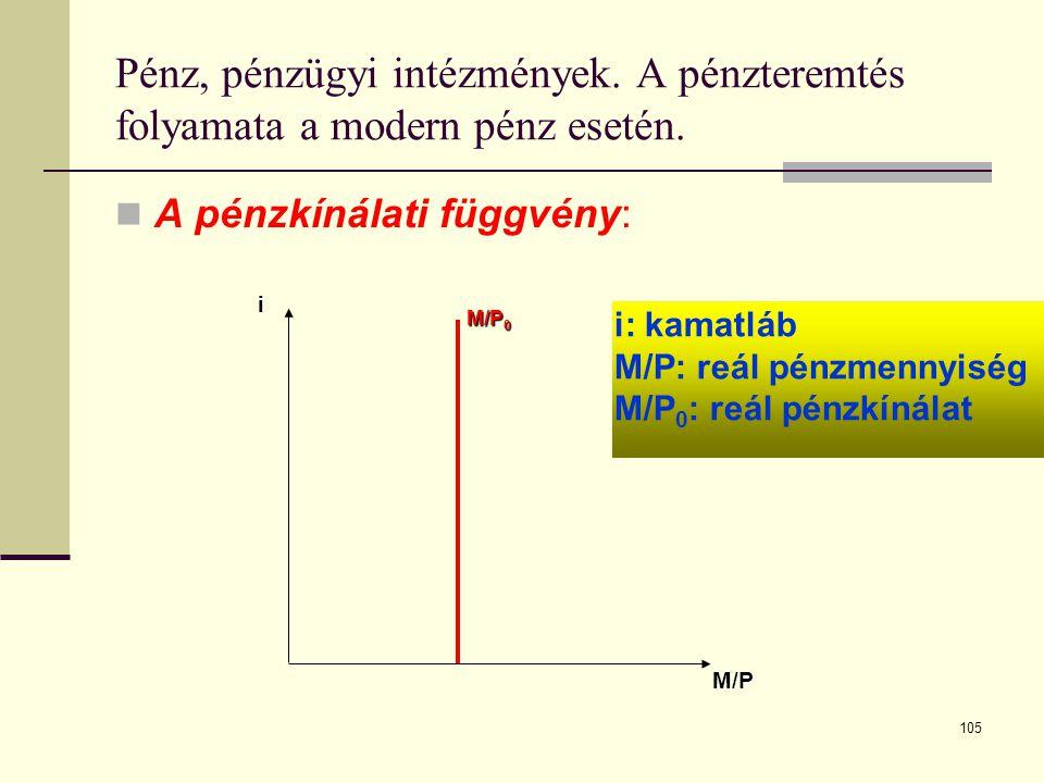 105 Pénz, pénzügyi intézmények. A pénzteremtés folyamata a modern pénz esetén.  A pénzkínálati függvény: M/Pi M/P 0 i: kamatláb M/P: reál pénzmennyis