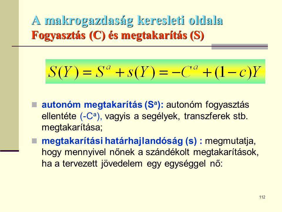 112 A makrogazdaság keresleti oldala Fogyasztás (C) és megtakarítás (S)  autonóm megtakarítás (S a ): autonóm fogyasztás ellentéte (-C a ), vagyis a