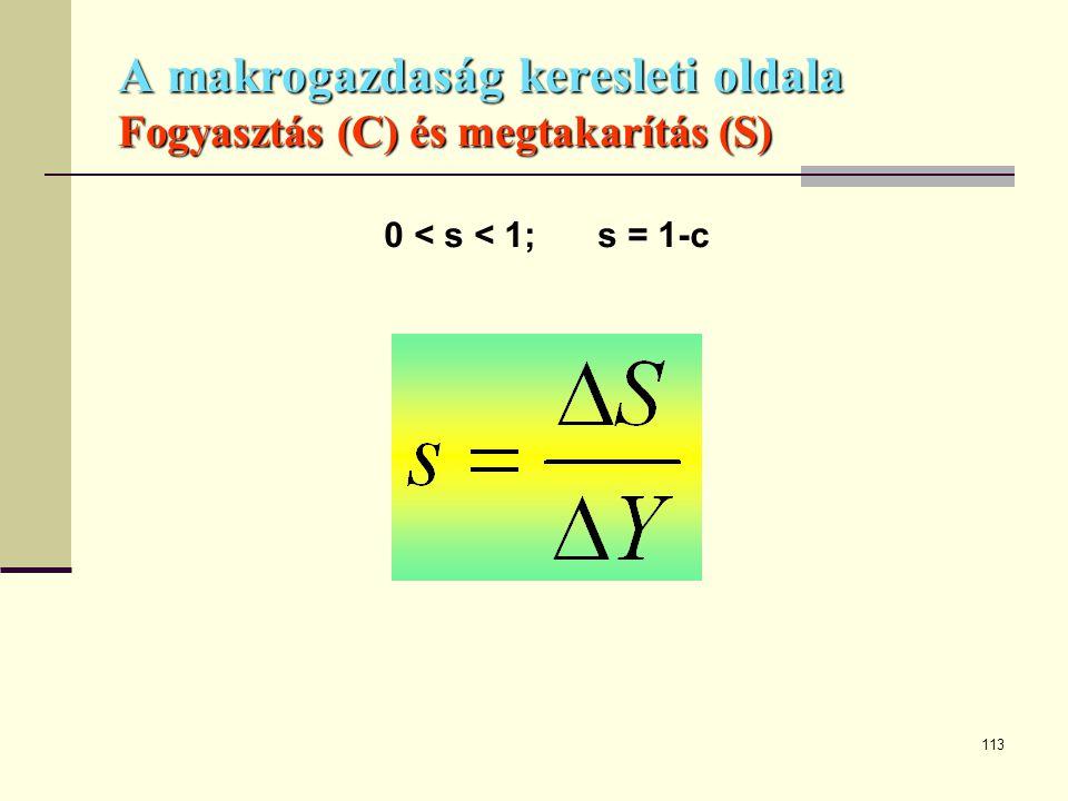 113 A makrogazdaság keresleti oldala Fogyasztás (C) és megtakarítás (S) 0 < s < 1; s = 1-c