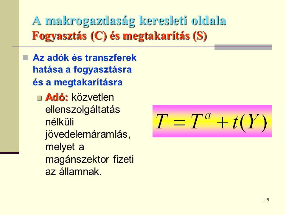 115 A makrogazdaság keresleti oldala Fogyasztás (C) és megtakarítás (S)  Az adók és transzferek hatása a fogyasztásra és a megtakarításra  Adó:  Ad