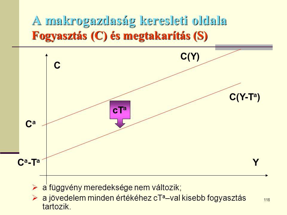 118 A makrogazdaság keresleti oldala Fogyasztás (C) és megtakarítás (S)  a függvény meredeksége nem változik;  a jövedelem minden értékéhez cT a –va