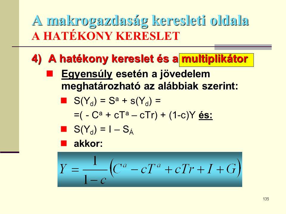 135 A makrogazdaság keresleti oldala A makrogazdaság keresleti oldala A HATÉKONY KERESLET 4)A hatékony kereslet és a multiplikátor  Egyensúly esetén