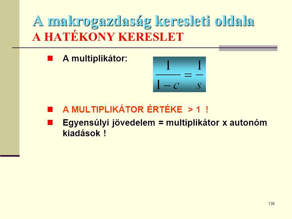 136 A makrogazdaság keresleti oldala A makrogazdaság keresleti oldala A HATÉKONY KERESLET  A multiplikátor:  A MULTIPLIKÁTOR ÉRTÉKE > 1 !  Egyensúl