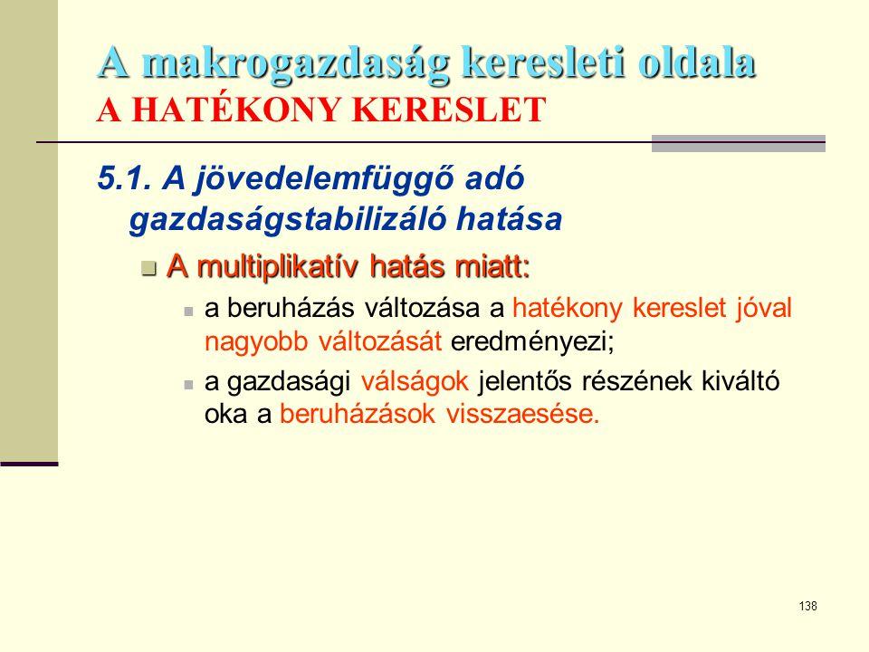 138 A makrogazdaság keresleti oldala A makrogazdaság keresleti oldala A HATÉKONY KERESLET 5.1. A jövedelemfüggő adó gazdaságstabilizáló hatása  A mul