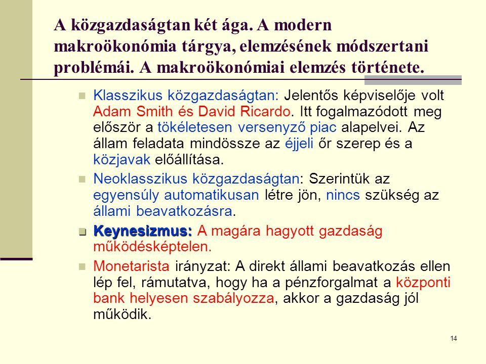 14 A közgazdaságtan két ága. A modern makroökonómia tárgya, elemzésének módszertani problémái. A makroökonómiai elemzés története.  Klasszikus közgaz