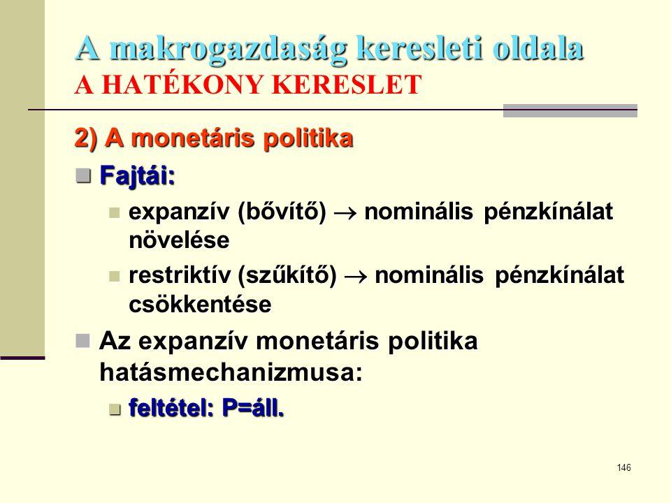 146 A makrogazdaság keresleti oldala A makrogazdaság keresleti oldala A HATÉKONY KERESLET 2) A monetáris politika  Fajtái:  expanzív (bővítő)  nomi