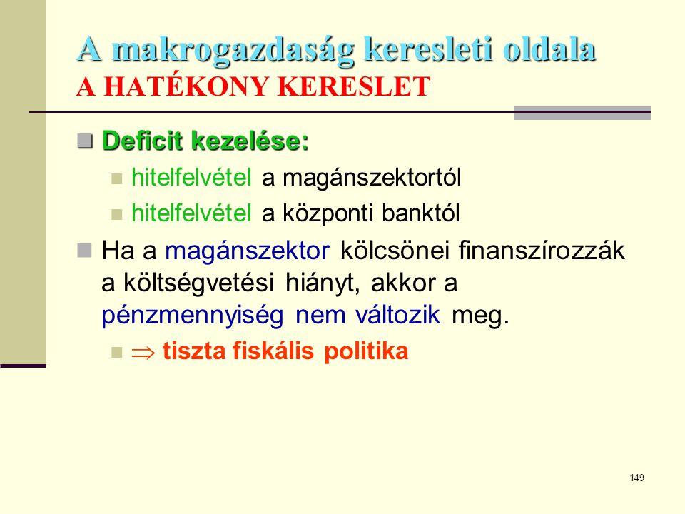 149 A makrogazdaság keresleti oldala A makrogazdaság keresleti oldala A HATÉKONY KERESLET  Deficit kezelése:  hitelfelvétel a magánszektortól  hite
