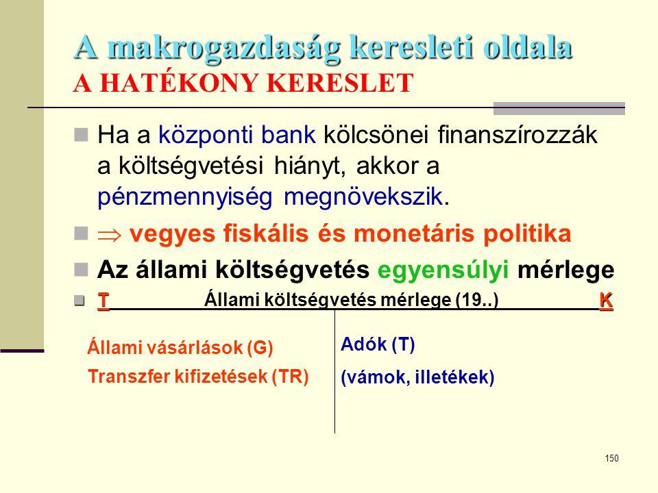 150 A makrogazdaság keresleti oldala A makrogazdaság keresleti oldala A HATÉKONY KERESLET  Ha a központi bank kölcsönei finanszírozzák a költségvetés