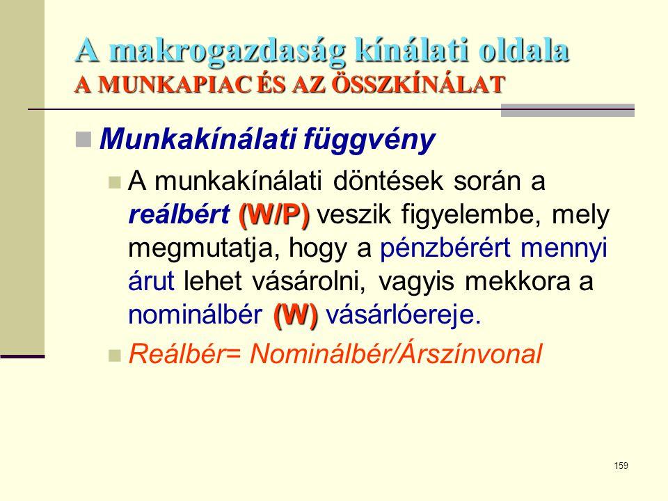 159 A makrogazdaság kínálati oldala A MUNKAPIAC ÉS AZ ÖSSZKÍNÁLAT  Munkakínálati függvény (W/P) (W)  A munkakínálati döntések során a reálbért (W/P)