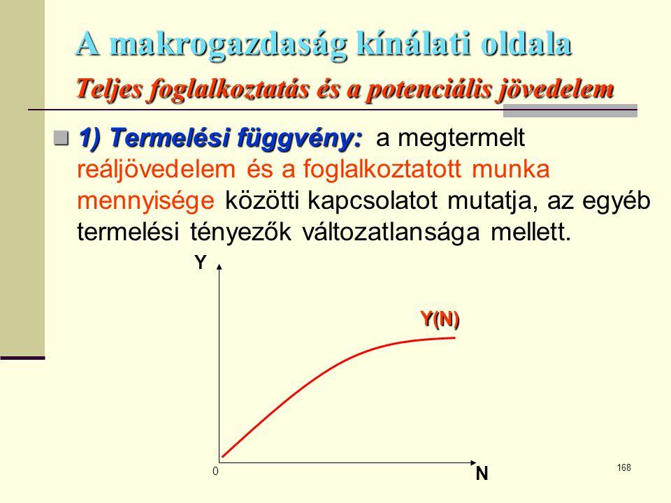 168 A makrogazdaság kínálati oldala Teljes foglalkoztatás és a potenciális jövedelem  1) Termelési függvény:  1) Termelési függvény: a megtermelt re