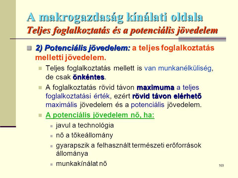 169 A makrogazdaság kínálati oldala Teljes foglalkoztatás és a potenciális jövedelem  2) Potenciális jövedelem:  2) Potenciális jövedelem: a teljes