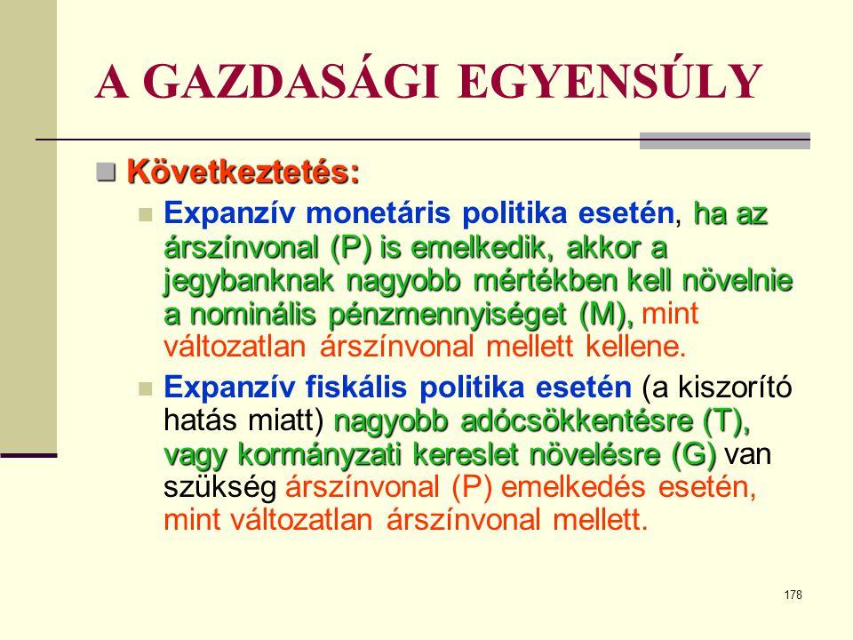 178 A GAZDASÁGI EGYENSÚLY  Következtetés: ha az árszínvonal (P) is emelkedik, akkor a jegybanknak nagyobb mértékben kell növelnie a nominális pénzmen