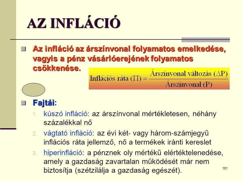 181  Az infláció az árszínvonal folyamatos emelkedése, vagyis a pénz vásárlóerejének folyamatos csökkenése.  Fajtái  Fajtái: 1. kúszó infláció: az