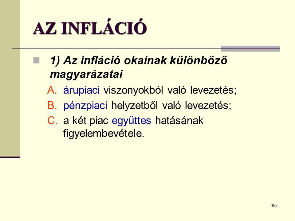 182 AZ INFLÁCIÓ  1) Az infláció okainak különböző magyarázatai A.árupiaci viszonyokból való levezetés; B.pénzpiaci helyzetből való levezetés; C.a két