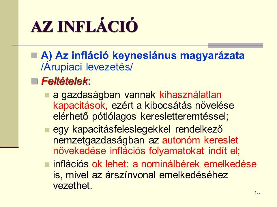 183 AZ INFLÁCIÓ  A) Az infláció keynesiánus magyarázata /Árupiaci levezetés/  Feltételek:  a gazdaságban vannak kihasználatlan kapacitások, ezért a