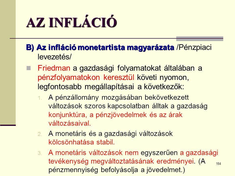 184 AZ INFLÁCIÓ B) Az infláció monetartista magyarázata B) Az infláció monetartista magyarázata /Pénzpiaci levezetés/  Friedman a gazdasági folyamato