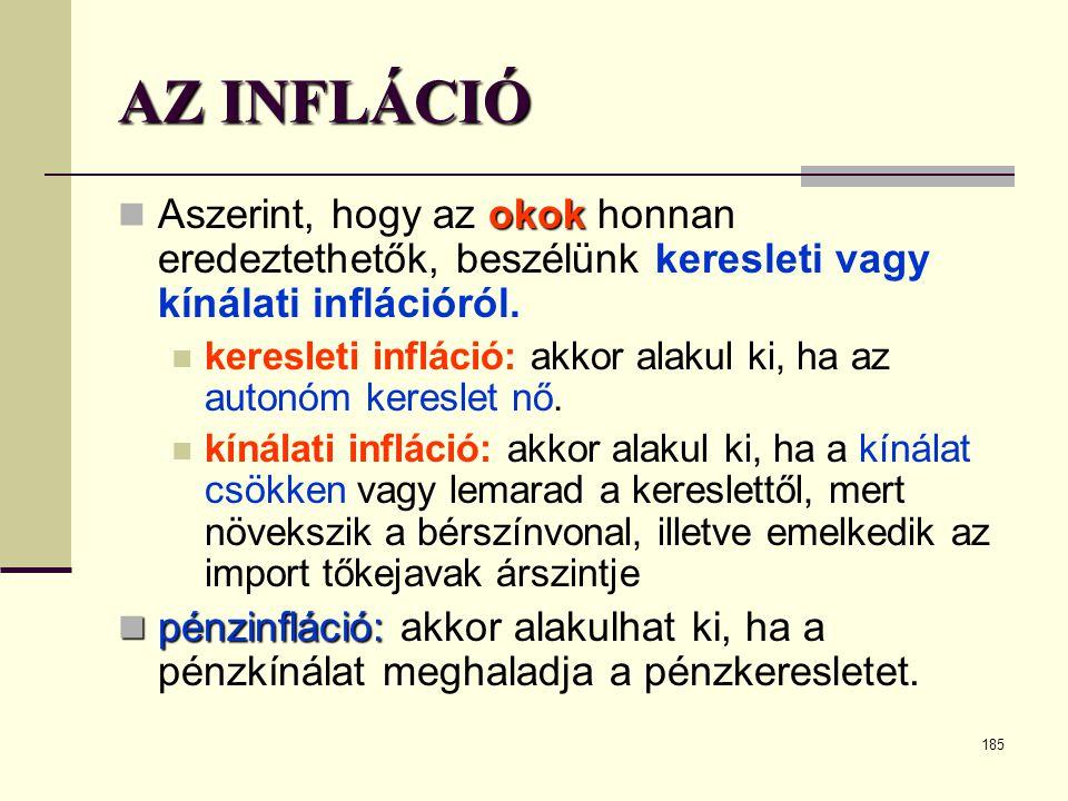 185 AZ INFLÁCIÓ okok  Aszerint, hogy az okok honnan eredeztethetők, beszélünk keresleti vagy kínálati inflációról.  keresleti infláció: akkor alakul