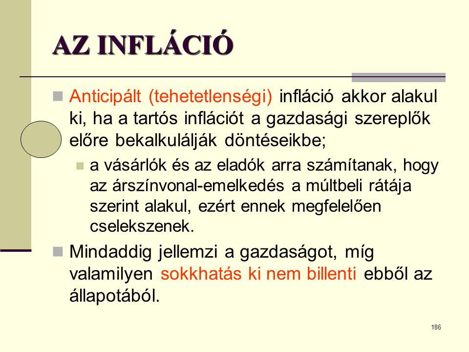 186 AZ INFLÁCIÓ  Anticipált (tehetetlenségi) infláció akkor alakul ki, ha a tartós inflációt a gazdasági szereplők előre bekalkulálják döntéseikbe; 