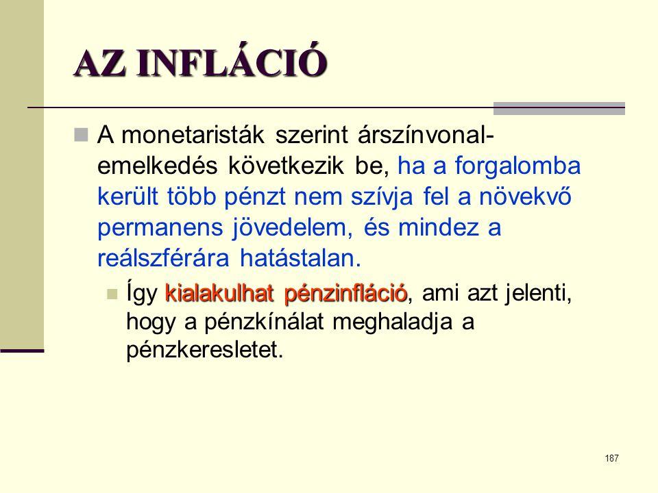 187 AZ INFLÁCIÓ  A monetaristák szerint árszínvonal- emelkedés következik be, ha a forgalomba került több pénzt nem szívja fel a növekvő permanens jö
