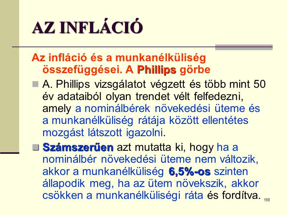188 AZ INFLÁCIÓ Phillips Az infláció és a munkanélküliség összefüggései. A Phillips görbe  A. Phillips vizsgálatot végzett és több mint 50 év adataib
