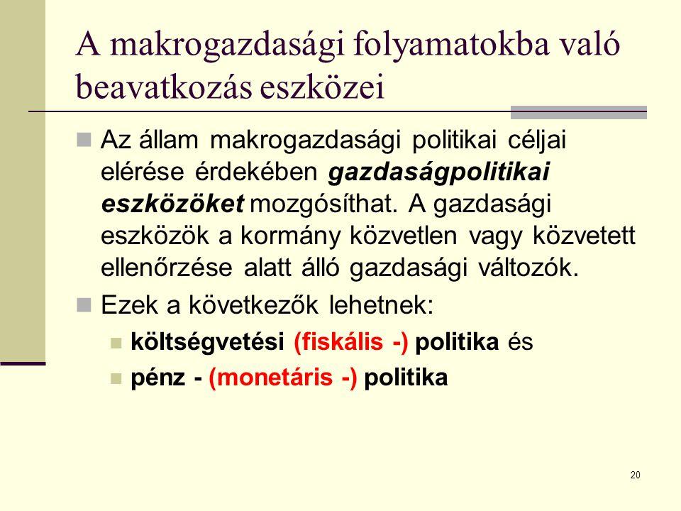 20 A makrogazdasági folyamatokba való beavatkozás eszközei  Az állam makrogazdasági politikai céljai elérése érdekében gazdaságpolitikai eszközöket m