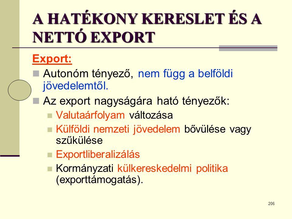 206 A HATÉKONY KERESLET ÉS A NETTÓ EXPORT Export:  Autonóm tényező, nem függ a belföldi jövedelemtől.  Az export nagyságára ható tényezők:  Valutaá