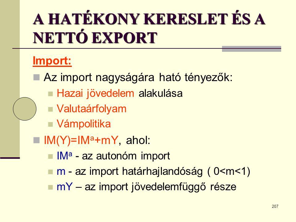 207 A HATÉKONY KERESLET ÉS A NETTÓ EXPORT Import:  Az import nagyságára ható tényezők:  Hazai jövedelem alakulása  Valutaárfolyam  Vámpolitika  I