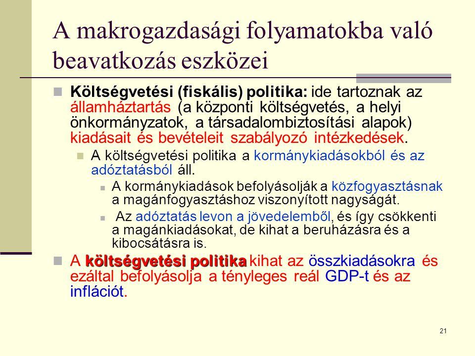 21 A makrogazdasági folyamatokba való beavatkozás eszközei  Költségvetési (fiskális) politika:  Költségvetési (fiskális) politika: ide tartoznak az