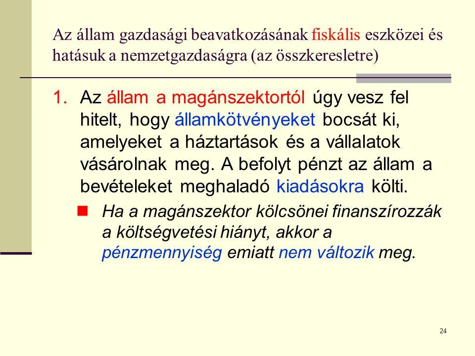 24 Az állam gazdasági beavatkozásának fiskális eszközei és hatásuk a nemzetgazdaságra (az összkeresletre) 1.Az állam a magánszektortól úgy vesz fel hi