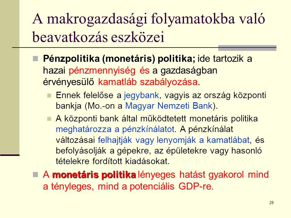 28 A makrogazdasági folyamatokba való beavatkozás eszközei  Pénzpolitika (monetáris) politika;  Pénzpolitika (monetáris) politika; ide tartozik a ha