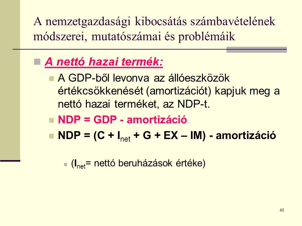 40 A nemzetgazdasági kibocsátás számbavételének módszerei, mutatószámai és problémáik  A nettó hazai termék:  A GDP-ből levonva az állóeszközök érté
