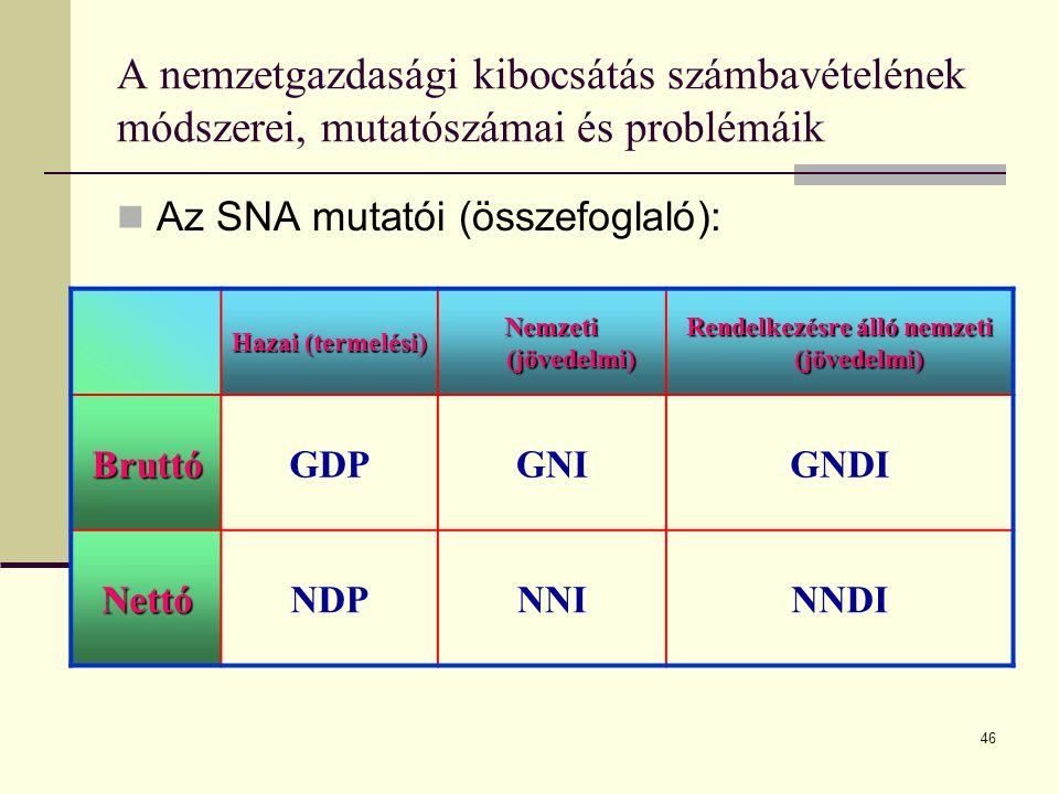 46 A nemzetgazdasági kibocsátás számbavételének módszerei, mutatószámai és problémáik  Az SNA mutatói (összefoglaló): Hazai (termelési) Nemzeti (jöve