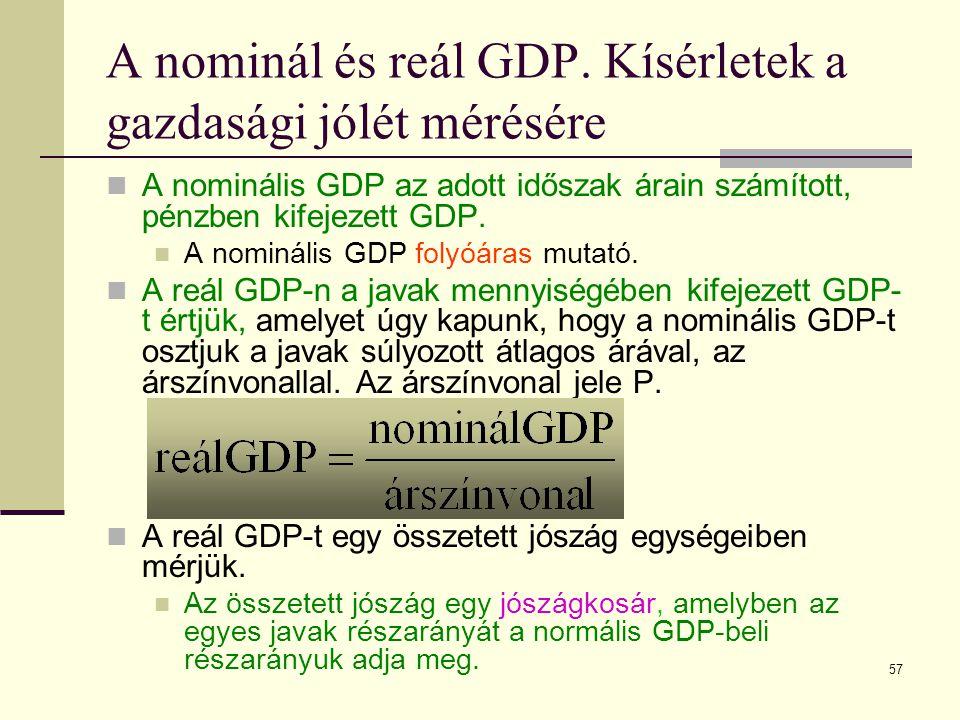57  A nominális GDP az adott időszak árain számított, pénzben kifejezett GDP.  A nominális GDP folyóáras mutató.  A reál GDP-n a javak mennyiségébe