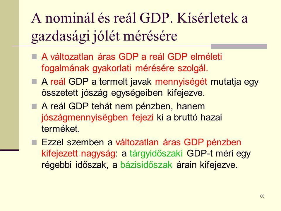 60 A nominál és reál GDP. Kísérletek a gazdasági jólét mérésére  A változatlan áras GDP a reál GDP elméleti fogalmának gyakorlati mérésére szolgál. 