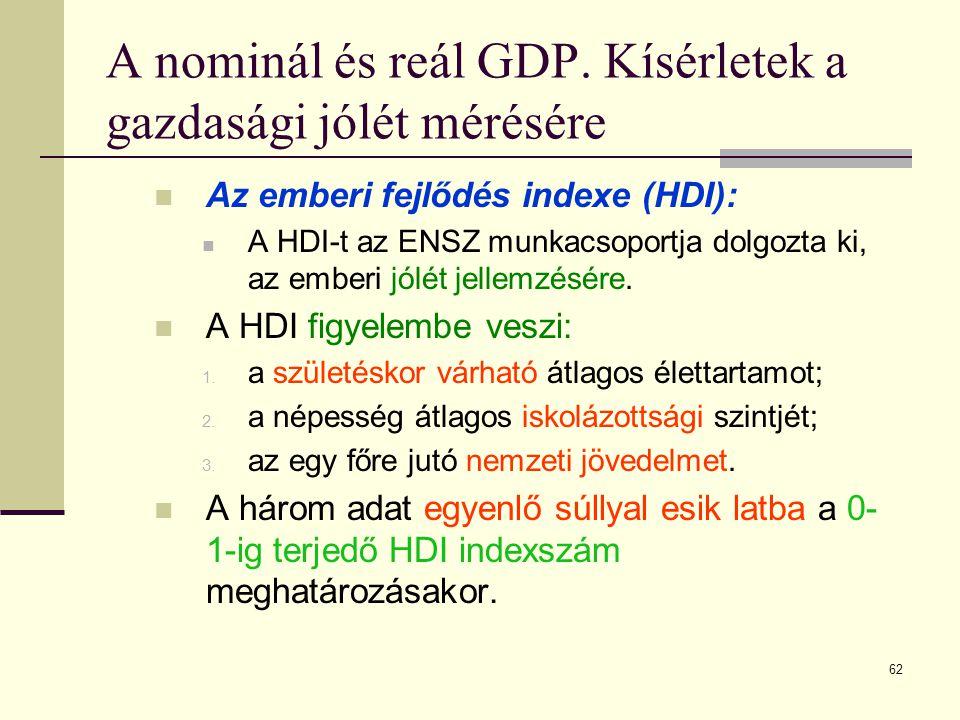62 A nominál és reál GDP. Kísérletek a gazdasági jólét mérésére  Az emberi fejlődés indexe (HDI):  A HDI-t az ENSZ munkacsoportja dolgozta ki, az em