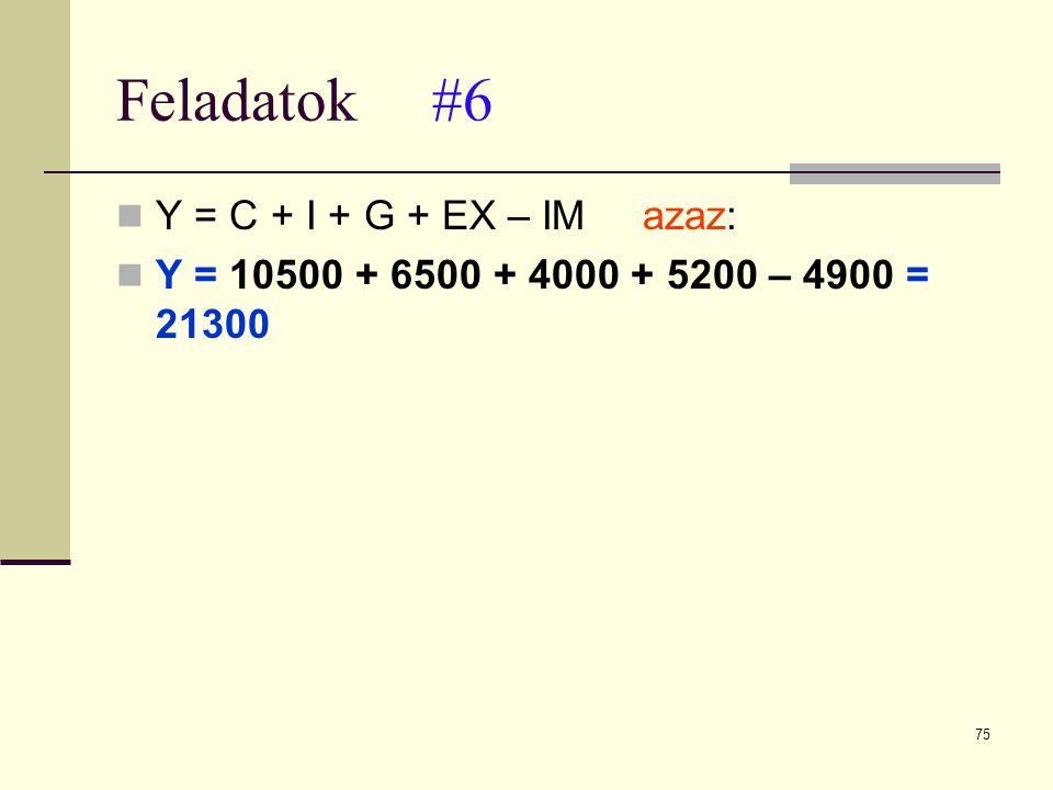 75 Feladatok#6  Y = C + I + G + EX – IM azaz:  Y = 10500 + 6500 + 4000 + 5200 – 4900 = 21300