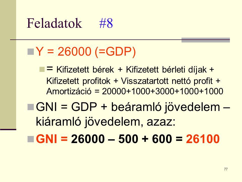77 Feladatok#8  Y = 26000 (=GDP)  = Kifizetett bérek + Kifizetett bérleti díjak + Kifizetett profitok + Visszatartott nettó profit + Amortizáció = 2