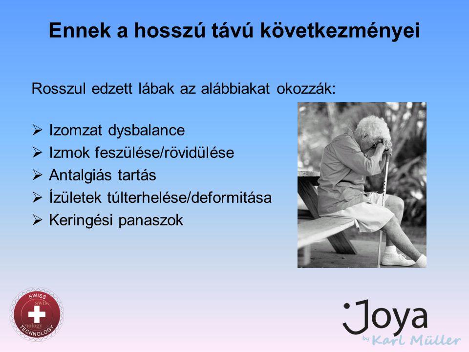 Ennek a hosszú távú következményei Rosszul edzett lábak az alábbiakat okozzák:  Izomzat dysbalance  Izmok feszülése/rövidülése  Antalgiás tartás 